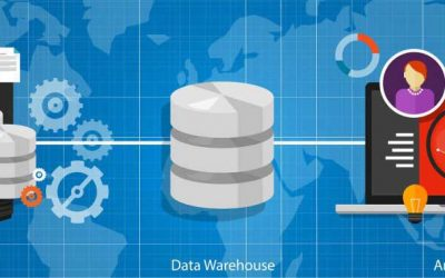 Data Warehouse Testing – Demystified
