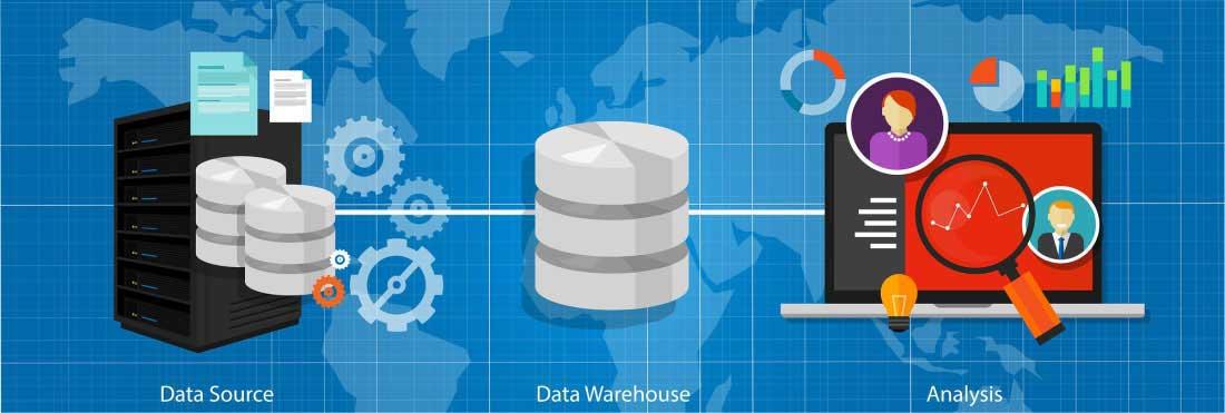 Data Warehouse Testing – Demystified